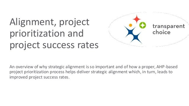 Alignment, project prioritization and project success rates An overview of why strategic alignment is so important and of ...