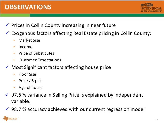 House pricing model