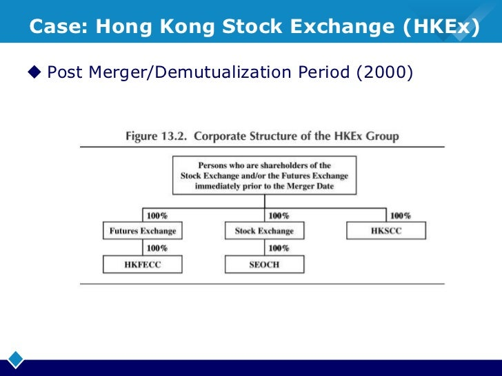 Hong kong stock exchange options