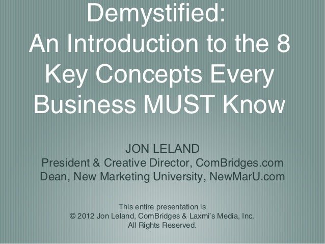 Introduction to Marketing Concepts