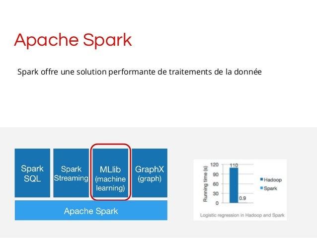 Apache Spark Spark offre une solution performante de traitements de la donnée