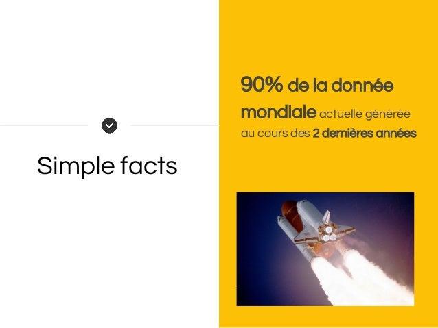 Simple facts 90% de la donnée mondialeactuelle générée au cours des 2 dernières années