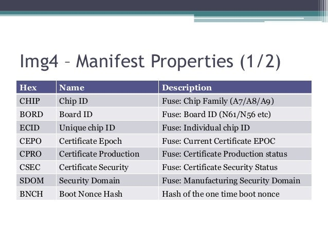 Demystifying Secure enclave processor