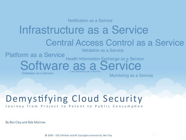 Demys&fying	   Cloud	   Security	    J o u r n e y 	    f r o m 	    P r o j e c t 	    t o 	    P a t e n t 	    t o 	   ...
