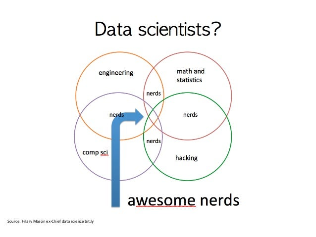 machine learning data science