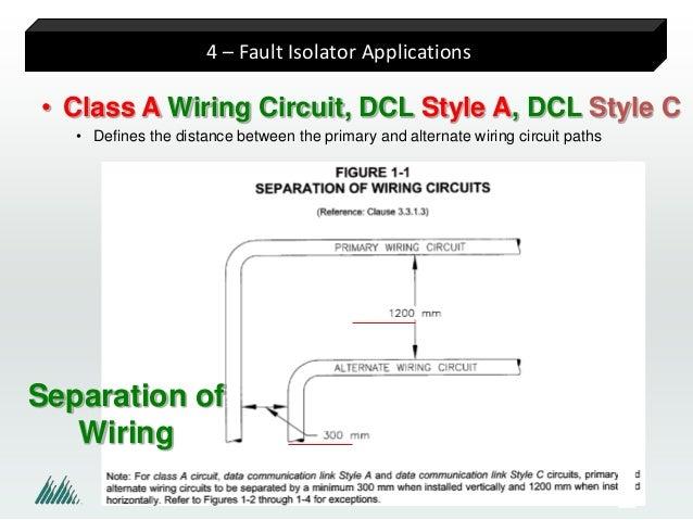 Fantastic Class B Fire Alarm Wiring Diagram Ideas - Schematic ...