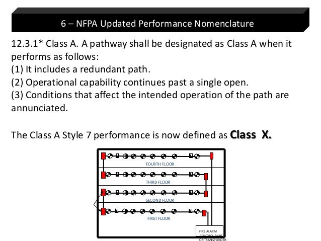 Nfpa 72 Class A Wiring together with UC3t 16653 moreover Fire Alarm System Wiring Diagram also Echanting Redirect Fire Alarm Wiring Diagram Software Development as well Class A Fire Alarm Wiring Diagram. on fire alarm circuit class