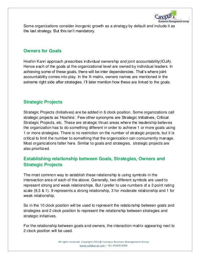 Demystifying hoshin kanri x matrix Slide 3