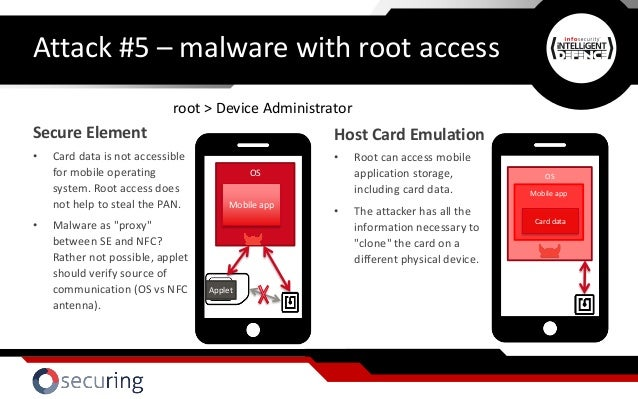Demystifying Host Card Emulation Security - Best Practices for Implem…