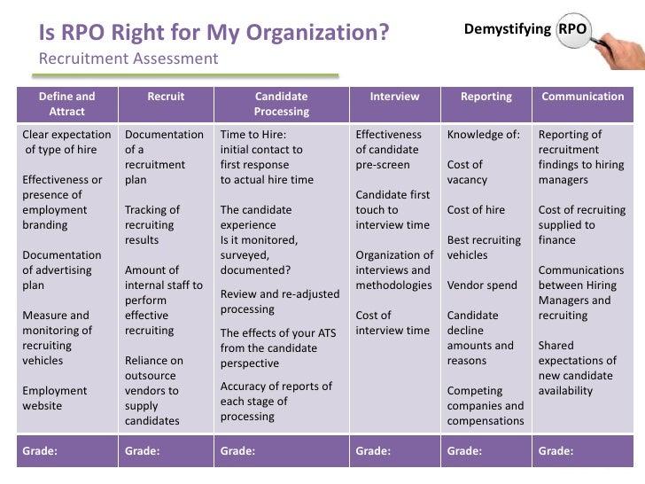 demystifying recruitment process outsourcing