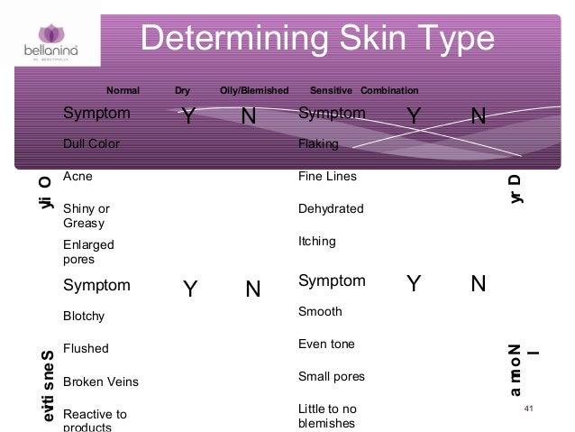 Demystifying skin 0314-4