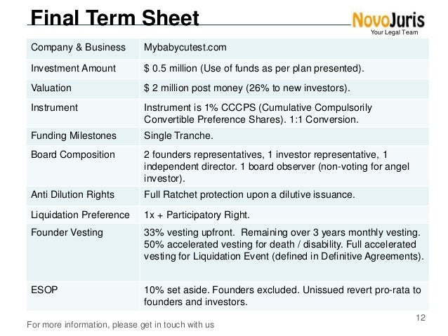 Demystifying termsheets for startups for Investor term sheet template