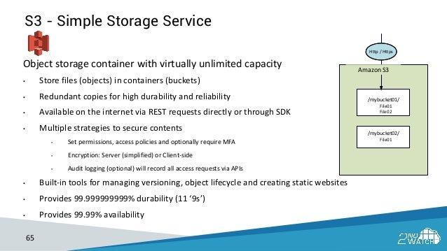 ... 65. S3   Simple Storage ...