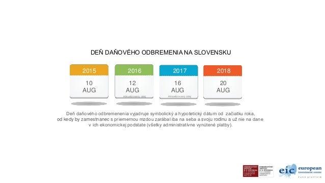DEŇ DAŇOVÉHO ODBREMENIA NA SLOVENSKU 2015 2016 2017 2018 10 AUG 12 AUG 16 AUG 20 AUG Aktualizovaný údaj Deň daňového odbre...