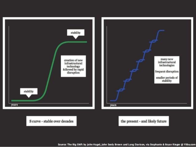Den digitale Turist - Det ambitiøse værtskab Slide 2