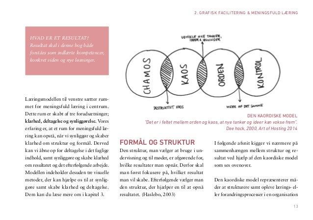 13  Læringsmodellen til venstre sætter rummet for meningsfuld læring i centrum. Dette rum er skabt af tre forudsætninger; ...