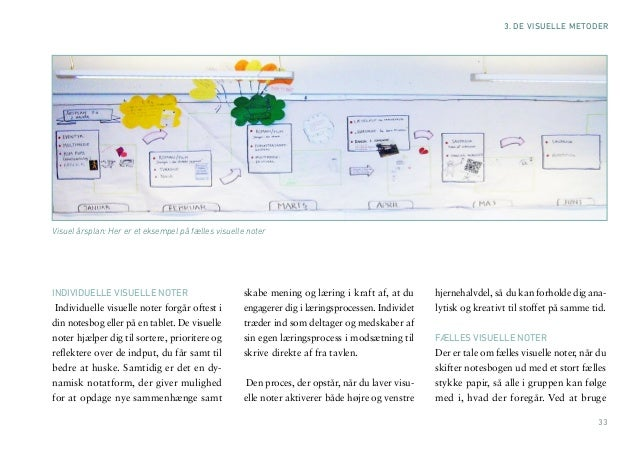 33  INDIVIDUELLE VISUELLE NOTER  Individuelle visuelle noter forgår oftest i din notesbog eller på en tablet. De visuelle ...