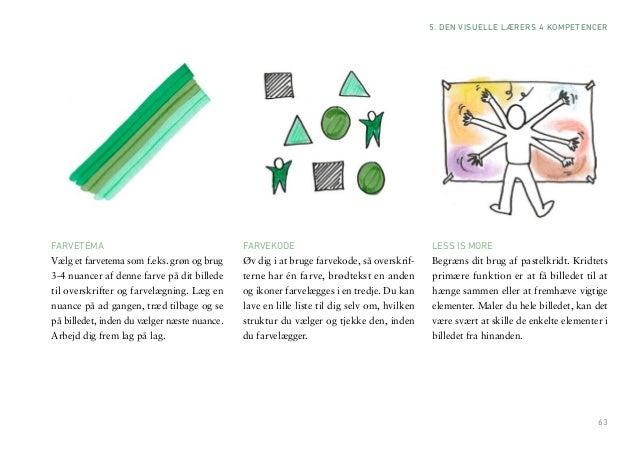 63  5. DEN VISUELLE LÆRERS 4 KOMPETENCER  FARVETEMA  Vælg et farvetema som f.eks. grøn og brug  3-4 nuancer af denne farve...