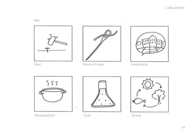 79  6. BIBLIOTEKET  FAG  Sløjd Material Design Samfundsfag  Hjemkundskab Fysik Biologi