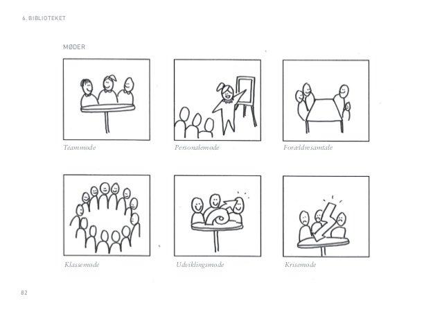 82  6. BIBLIOTEKET  MØDER  Teammøde Personalemøde Forældresamtale  Klassemøde Udviklingsmøde Krisemøde