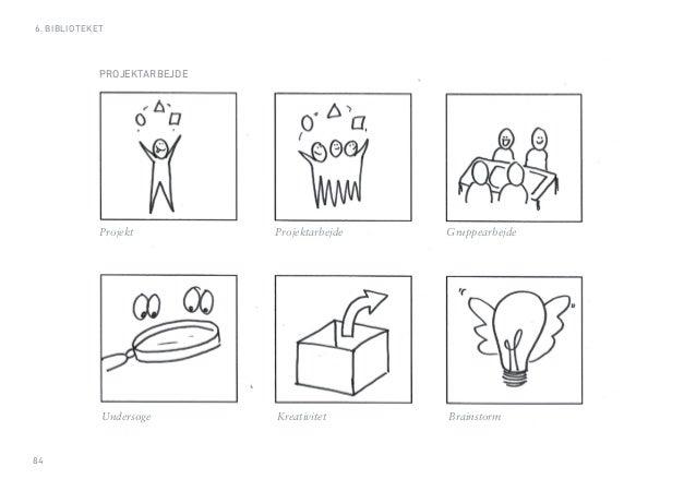 84  6. BIBLIOTEKET  PROJEKTARBEJDE  Projekt Projektarbejde Gruppearbejde  Undersøge Kreativitet Brainstorm