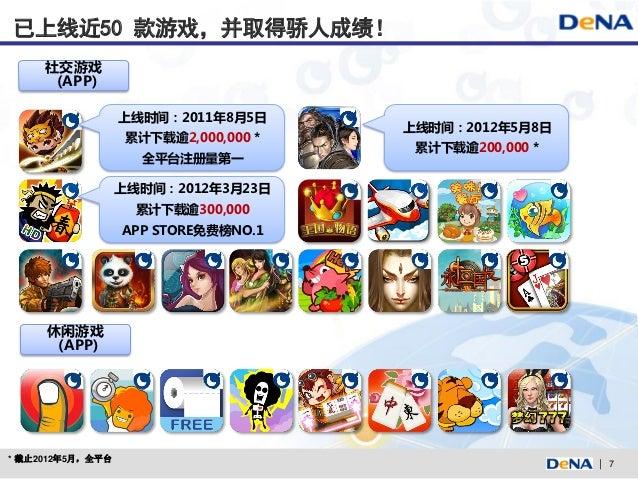 已上线近50 款游戏,并取得骄人成绩!     社交游戏      (APP)                  上线时间:2011年8月5日                                      上线时间:2012年5月8...
