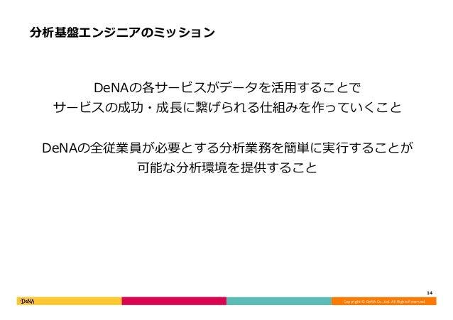 Copyright©DeNACo.,Ltd.AllRightsReserved. 分析基盤エンジニアのミッション DeNAの各サービスがデータを活⽤することで サービスの成功・成⻑に繋げられる仕組みを作っていくこと DeNAの全従...