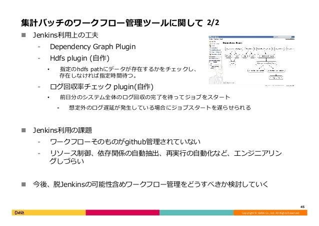 Copyright©DeNACo.,Ltd.AllRightsReserved. 集計バッチのワークフロー管理ツールに関して 2/2 n Jenkins利⽤上の⼯夫 ⁃ Dependency Graph Plugin ⁃ H...