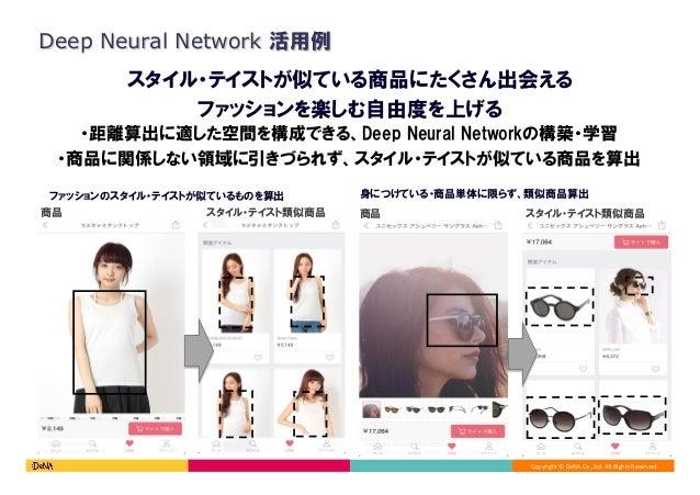 Copyright©DeNACo.,Ltd.AllRightsReserved. Deep Neural Network 活用例 スタイル・テイストが似ている商品にたくさん出会える ファッションを楽しむ自由度を上げる ・距離算出に...