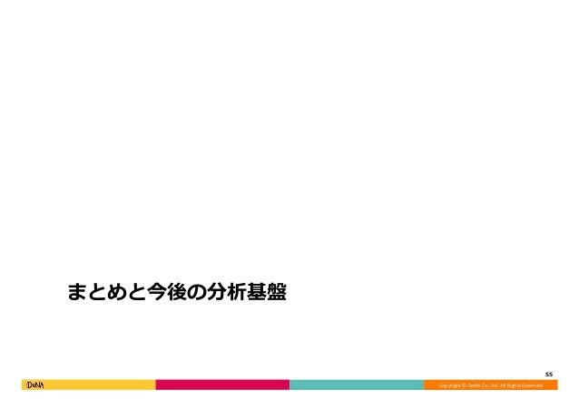 Copyright©DeNACo.,Ltd.AllRightsReserved. まとめと今後の分析基盤 55