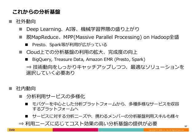 Copyright©DeNACo.,Ltd.AllRightsReserved. これからの分析基盤 n 社外動向 n Deep Learning、AI等、機械学習界隈の盛り上がり n 脱MapReduce、MPP(Mass...