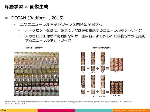 Copyright(C)DeNACo.,Ltd.AllRightsReserved. 深層学習 × 画像⽣成 n DCGAN (Radford+, 2015) ⁃ ⼆つのニューラルネットワークを同時に学習する • データセッ...