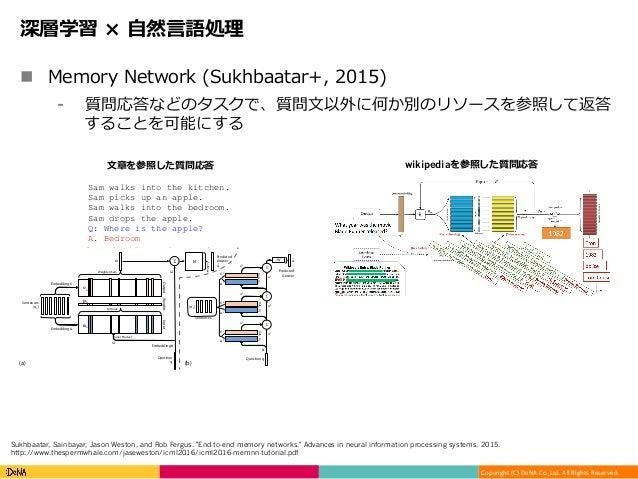 Copyright(C)DeNACo.,Ltd.AllRightsReserved. 深層学習 × ⾃然⾔語処理 n Memory Network (Sukhbaatar+, 2015) ⁃ 質問応答などのタスクで、質問⽂以外...