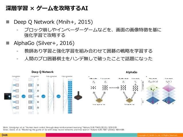 Copyright(C)DeNACo.,Ltd.AllRightsReserved. 深層学習 × ゲームを攻略するAI n Deep Q Network (Mnih+, 2015) ⁃ ブロック崩しやインベーダーゲームなどを...