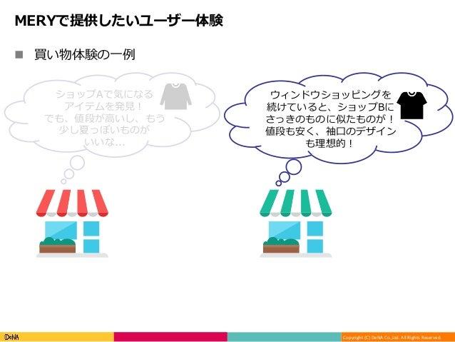 Copyright(C)DeNACo.,Ltd.AllRightsReserved. MERYで提供したいユーザー体験 n 買い物体験の⼀例 ウィンドウショッピングを 続けていると、ショップBに さっきのものに似たものが! 値段...