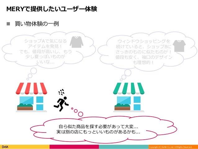 Copyright(C)DeNACo.,Ltd.AllRightsReserved. MERYで提供したいユーザー体験 n 買い物体験の⼀例 ショップAで気になる アイテムを発⾒! でも、値段が⾼いし、もう 少し夏っぽいものが ...