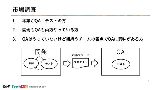 DeNAの品質を支えるQAの取り組み 〜標準化から実践まで〜 Slide 3