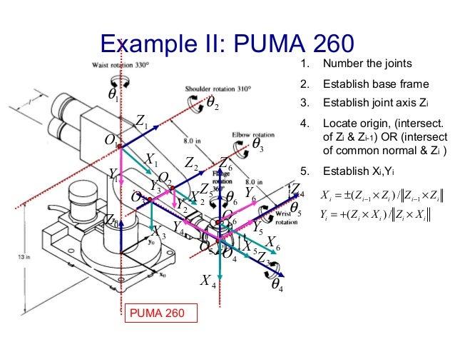 puma 260