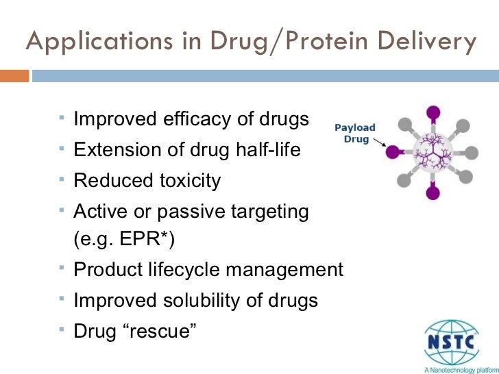 Applications in Drug/Protein Delivery <ul><ul><li>Improved efficacy of drugs </li></ul></ul><ul><ul><li>Extension of drug ...