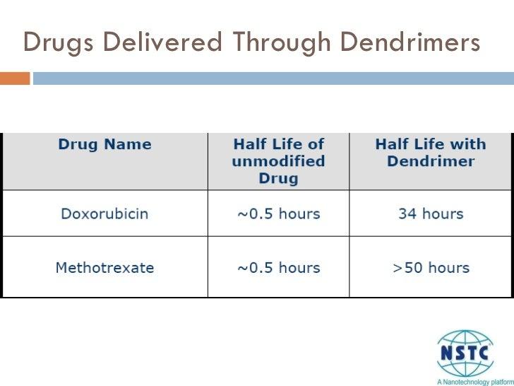 Drugs Delivered Through Dendrimers