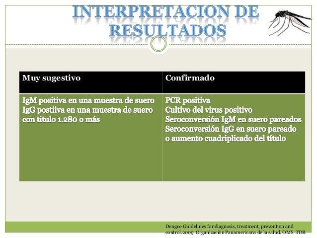 Dengue Guidelines for diagnosis, treatment, prevention and control.2009. Organización Panamericana de la salud. OMS TDR