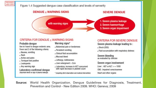 Diagnostic Lab Test  Dengue IgM test - is significantly higher in primary infections, compared to secondary infections. O...