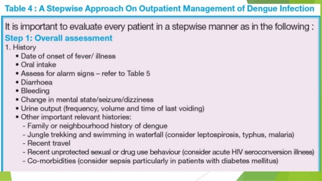Issues of Monitoring According to Different Phases Of Dengue Illness  Febrile - Differentiation of dengue illness from ot...