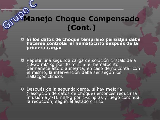 • Choque Descompensado (Tardío Con Hipotensión) Ocurre cuando los mecanismos de compensación se han agotado y se presenta...