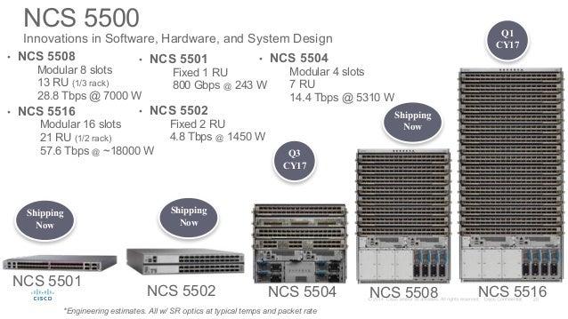 NCS-5001 Compatible SFP-10G-LR for Cisco NCS 5000 Series