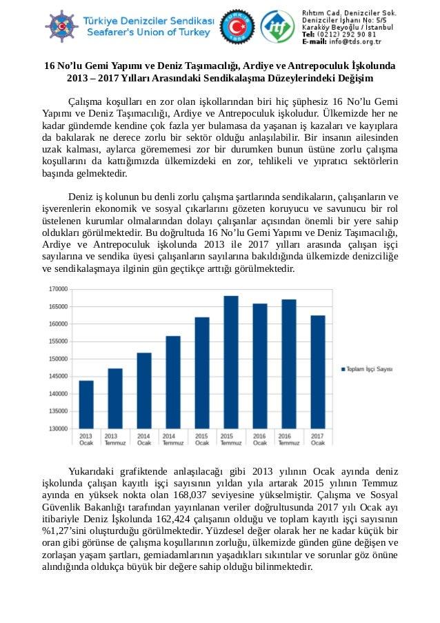 16 No'lu Gemi Yapımı ve Deniz Taşımacılığı, Ardiye ve Antrepoculuk İşkolunda 2013 – 2017 Yılları Arasındaki Sendikalaşma D...