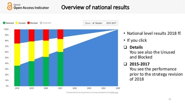 • National level results 2018 ff. • If you click  Details You see also the Unused and Blocked  2015-2017 You see the per...