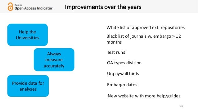 21 Improvements over the years New website with more help/guides Help the Universities Always measure accurately Provide d...