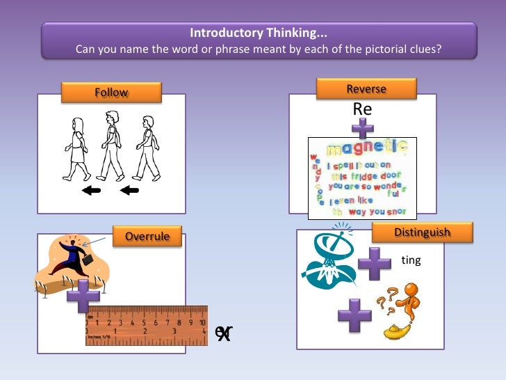 Introductory Thinking...<br />Can you name the word or phrase meant by each of the pictorial clues?<br />Reverse<br />Foll...
