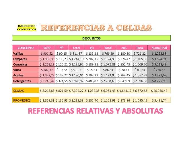 EJERCICIOS COMBINADOS DESCUENTOS CONCEPTO Valor 10% Total 15% Total 20% Total Suma Final Vajillas $ 901,52 $ 90,15 $ 811,3...